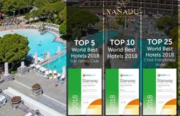 Отели сети OTIUM и XANADU RESORT HOTEL получили награды Starway Tourism Award «Лучшие отели мира 2018»